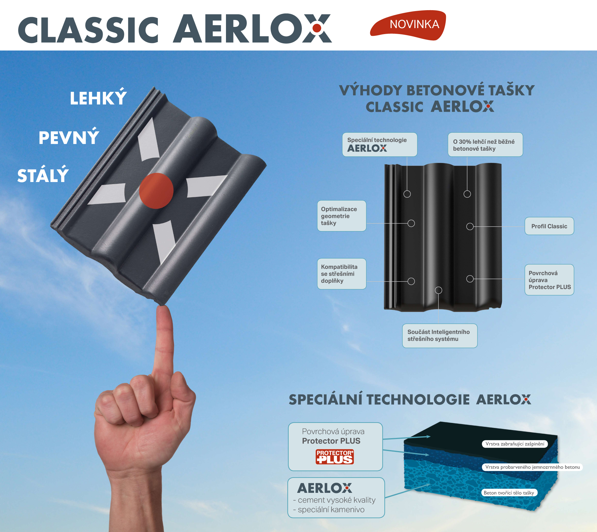 Classic Aerlox banner